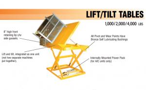 lift tilt tables