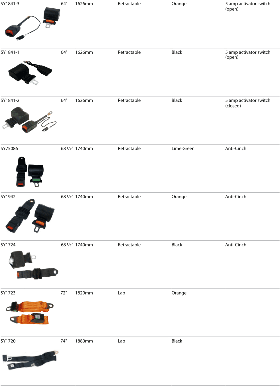 Totalsource - Replacement Seat Belts
